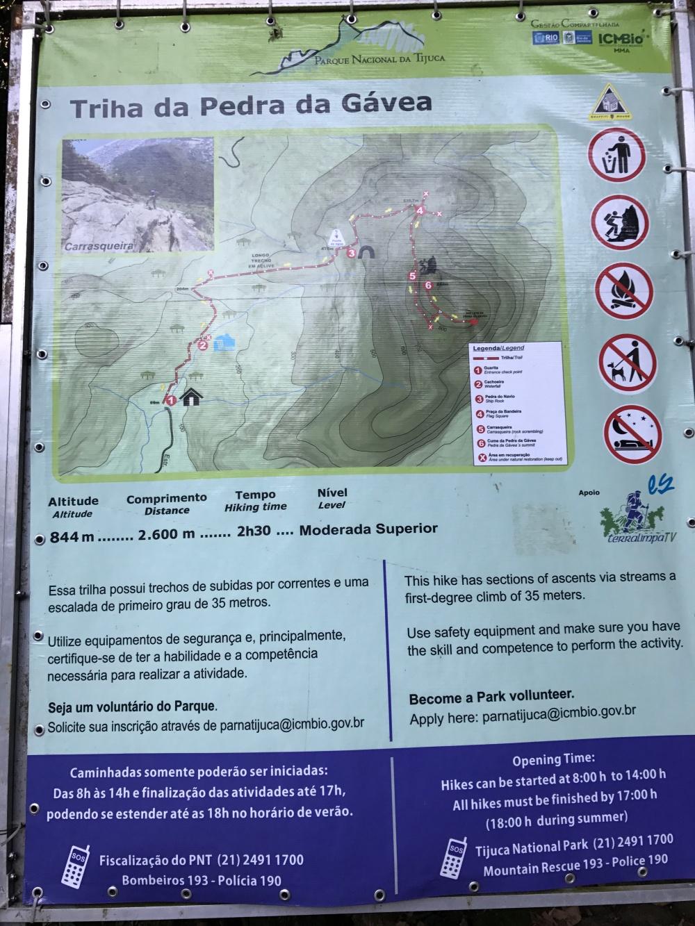 Mapa da trilha da PEdra da Gávea