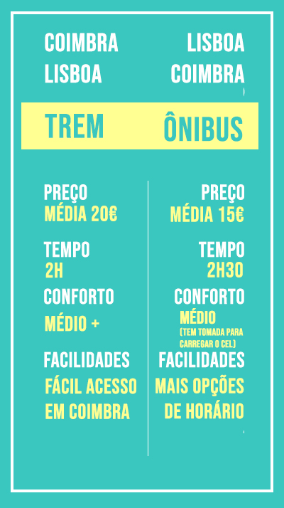 Melhores transportes em Portugal
